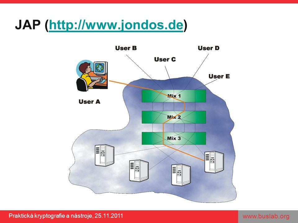 www.buslab.org Praktická kryptografie a nástroje, 25.11.2011 JAP (http://www.jondos.de)http://www.jondos.de