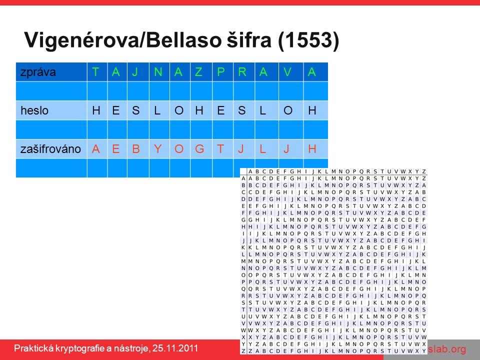 www.buslab.org Praktická kryptografie a nástroje, 25.11.2011 Vigenérova/Bellaso šifra (1553) zprávaTAJNAZPRAVA hesloHESLOHESLOH zašifrovánoAEBYOGTJLJH