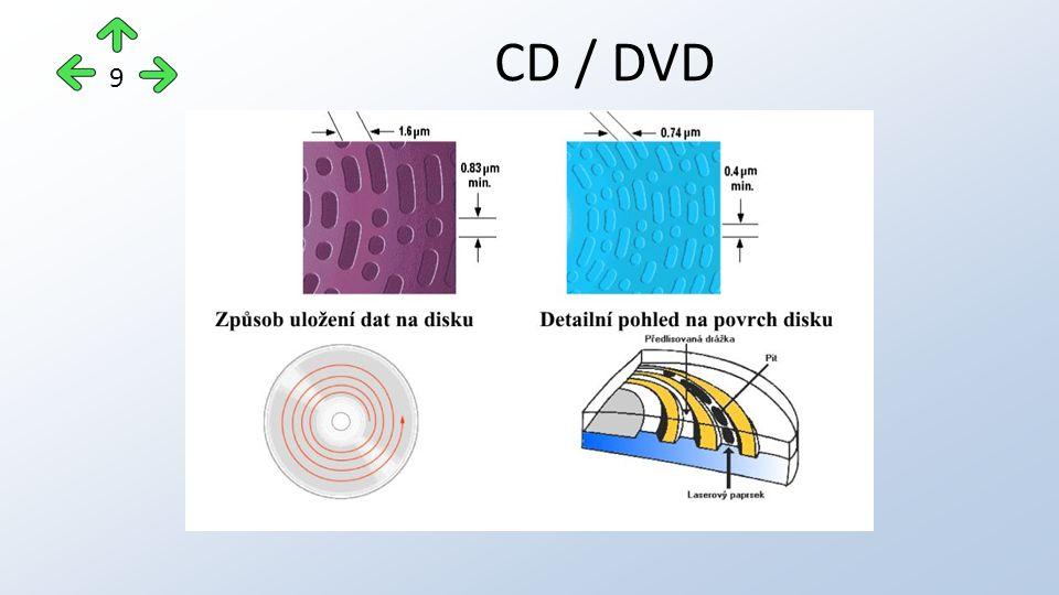 CD / DVD 9