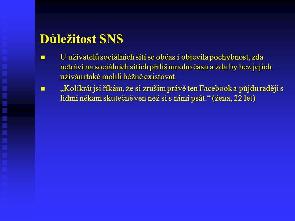 Důležitost SNS U uživatelů sociálních sítí se občas i objevila pochybnost, zda netráví na sociálních sítích příliš mnoho času a zda by bez jejich užívání také mohli běžně existovat.