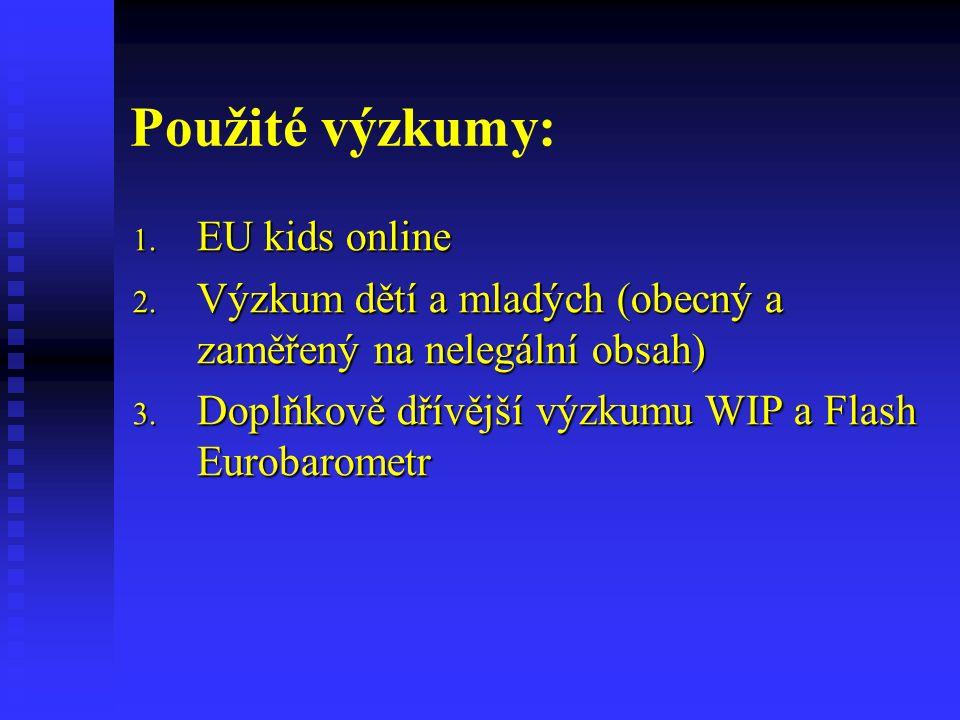 Použité výzkumy: 1. EU kids online 2.