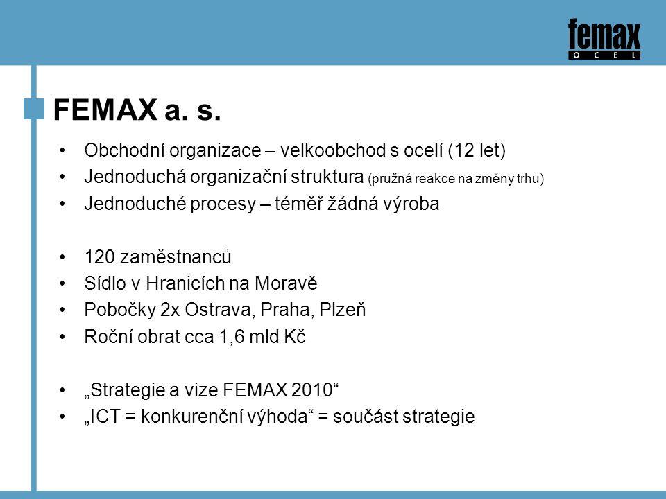 FEMAX a. s.