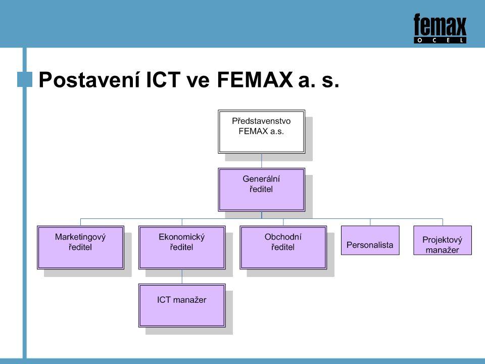 Postavení ICT ve FEMAX a. s.