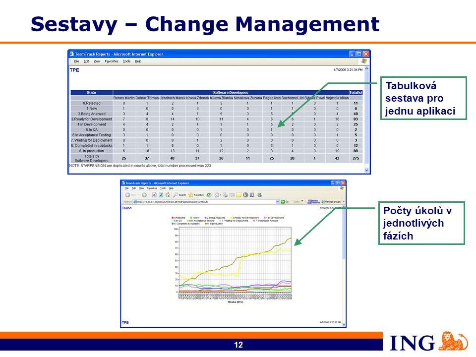 12 Sestavy – Change Management Tabulková sestava pro jednu aplikaci Počty úkolů v jednotlivých fázích