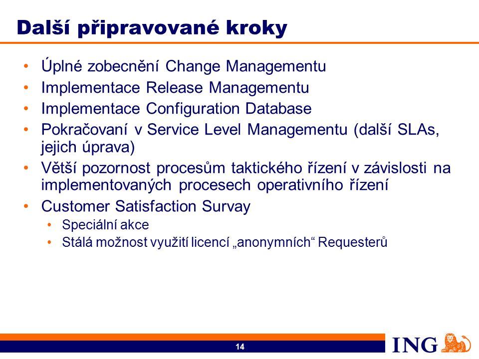 """14 Další připravované kroky Úplné zobecnění Change Managementu Implementace Release Managementu Implementace Configuration Database Pokračovaní v Service Level Managementu (další SLAs, jejich úprava) Větší pozornost procesům taktického řízení v závislosti na implementovaných procesech operativního řízení Customer Satisfaction Survay Speciální akce Stálá možnost využití licencí """"anonymních Requesterů"""