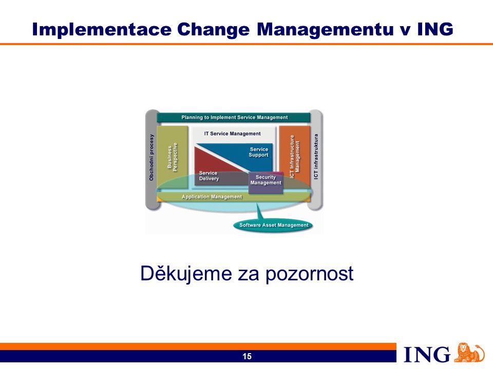 15 Děkujeme za pozornost Implementace Change Managementu v ING