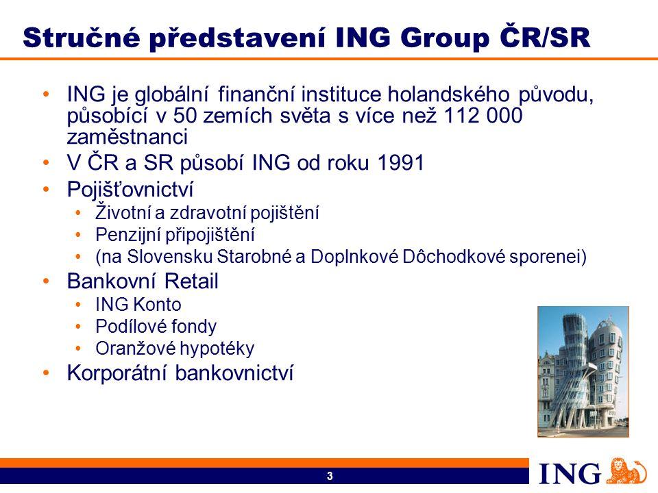 3 Stručné představení ING Group ČR/SR ING je globální finanční instituce holandského původu, působící v 50 zemích světa s více než 112 000 zaměstnanci V ČR a SR působí ING od roku 1991 Pojišťovnictví Životní a zdravotní pojištění Penzijní připojištění (na Slovensku Starobné a Doplnkové Dôchodkové sporenei) Bankovní Retail ING Konto Podílové fondy Oranžové hypotéky Korporátní bankovnictví