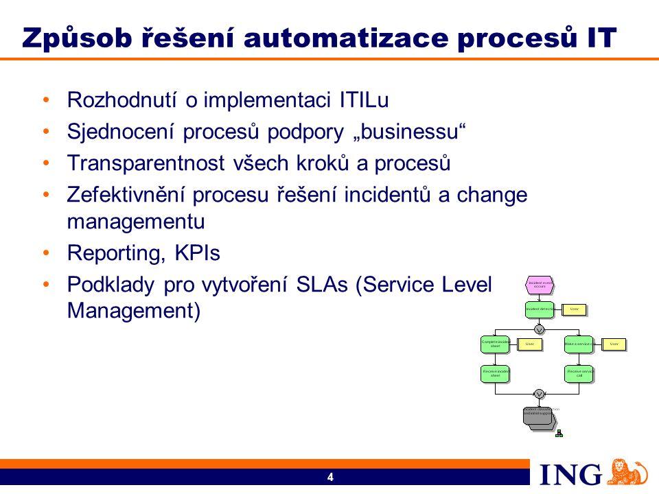 """4 Způsob řešení automatizace procesů IT Rozhodnutí o implementaci ITILu Sjednocení procesů podpory """"businessu Transparentnost všech kroků a procesů Zefektivnění procesu řešení incidentů a change managementu Reporting, KPIs Podklady pro vytvoření SLAs (Service Level Management)"""