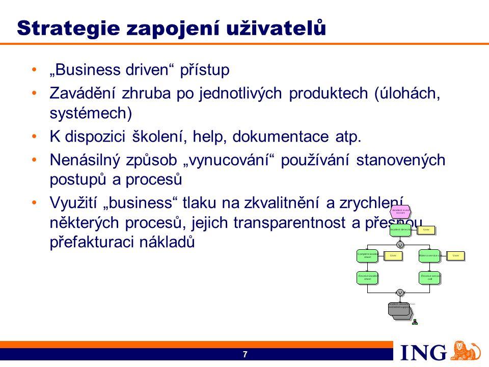 """7 Strategie zapojení uživatelů """"Business driven přístup Zavádění zhruba po jednotlivých produktech (úlohách, systémech) K dispozici školení, help, dokumentace atp."""
