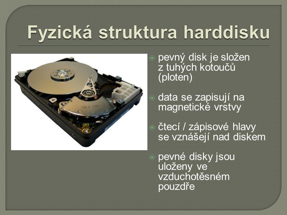  pevný disk je složen z tuhých kotoučů (ploten)  data se zapisují na magnetické vrstvy  čtecí / zápisové hlavy se vznášejí nad diskem  pevné disky