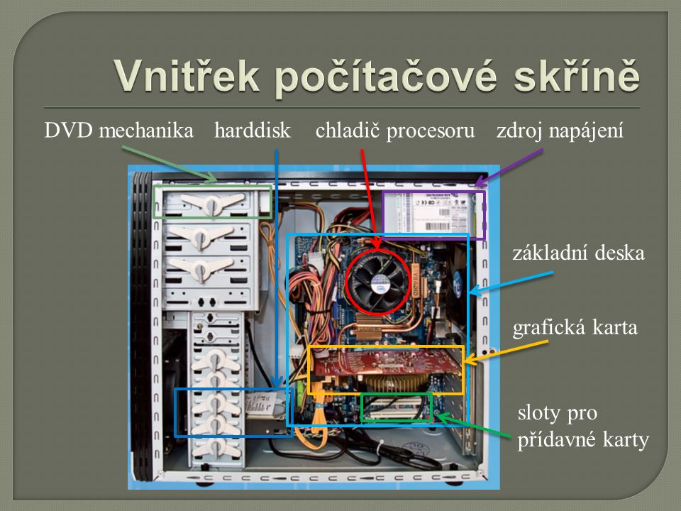 DVD mechanikaharddiskchladič procesoruzdroj napájení grafická karta sloty pro přídavné karty základní deska