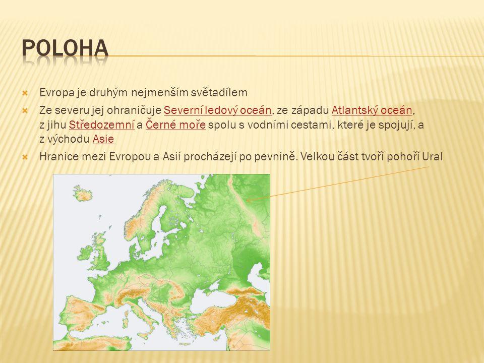  Evropa je druhým nejmenším světadílem  Ze severu jej ohraničuje Severní ledový oceán, ze západu Atlantský oceán, z jihu Středozemní a Černé moře spolu s vodními cestami, které je spojují, a z východu AsieSeverní ledový oceánAtlantský oceánStředozemníČerné mořeAsie  Hranice mezi Evropou a Asií procházejí po pevnině.