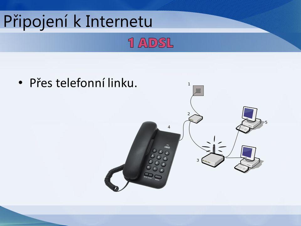 Přes telefonní linku. Připojení k Internetu