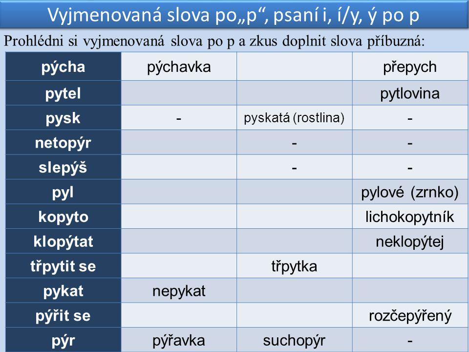 """Prohlédni si vyjmenovaná slova po p a zkus doplnit slova příbuzná: Vyjmenovaná slova po""""p , psaní i, í/y, ý po p pýchapýchavkapřepych pytelpytlovina pysk- pyskatá (rostlina) - netopýr-- slepýš-- pylpylové (zrnko) kopytolichokopytník klopýtatneklopýtej třpytit setřpytka pykatnepykat pýřit serozčepýřený pýrpýřavkasuchopýr-"""