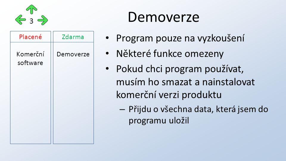 Demoverze 3 Program pouze na vyzkoušení Některé funkce omezeny Pokud chci program používat, musím ho smazat a nainstalovat komerční verzi produktu – Přijdu o všechna data, která jsem do programu uložil Placené Komerční software Zdarma Demoverze