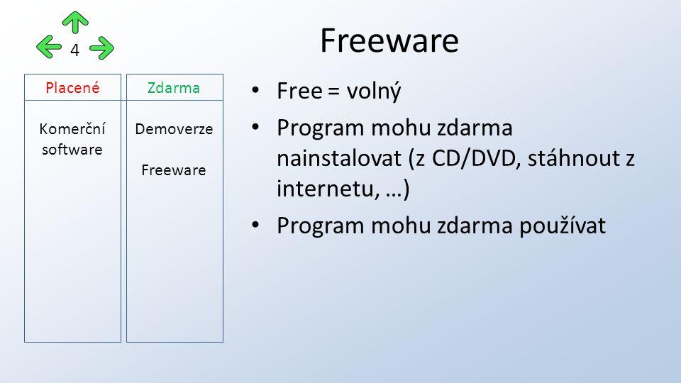 Freeware 4 Free = volný Program mohu zdarma nainstalovat (z CD/DVD, stáhnout z internetu, …) Program mohu zdarma používat Placené Komerční software Zdarma Demoverze Freeware