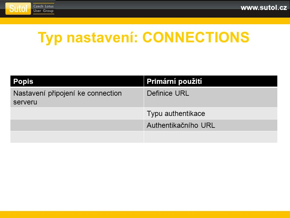 www.sutol.cz PopisPrimární použití Nastavení připojení ke connection serveru Definice URL Typu authentikace Authentikačního URL Typ nastavení: CONNECTIONS
