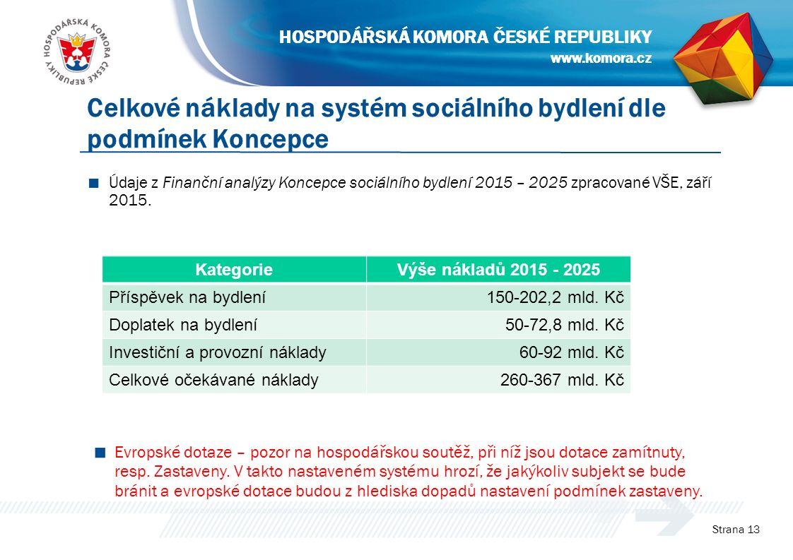 www.komora.cz HOSPODÁŘSKÁ KOMORA ČESKÉ REPUBLIKY ■ Údaje z Finanční analýzy Koncepce sociálního bydlení 2015 – 2025 zpracované VŠE, září 2015.
