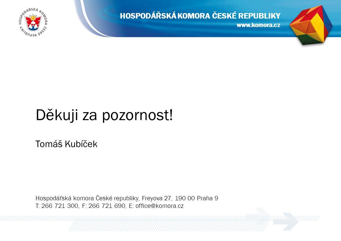 www.komora.cz HOSPODÁŘSKÁ KOMORA ČESKÉ REPUBLIKY Děkuji za pozornost! Tomáš Kubíček Hospodářská komora České republiky, Freyova 27, 190 00 Praha 9 T: