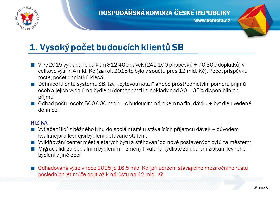 Strana 6 1. Vysoký počet budoucích klientů SB www.komora.cz HOSPODÁŘSKÁ KOMORA ČESKÉ REPUBLIKY ■ V 7/2015 vyplaceno celkem 312 400 dávek (242 100 přís