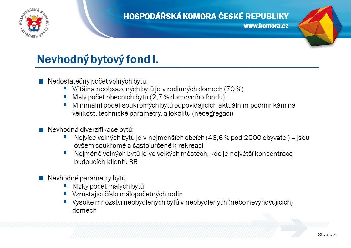 www.komora.cz HOSPODÁŘSKÁ KOMORA ČESKÉ REPUBLIKY ■ Nedostatečný počet volných bytů:  Většina neobsazených bytů je v rodinných domech (70 %)  Malý po