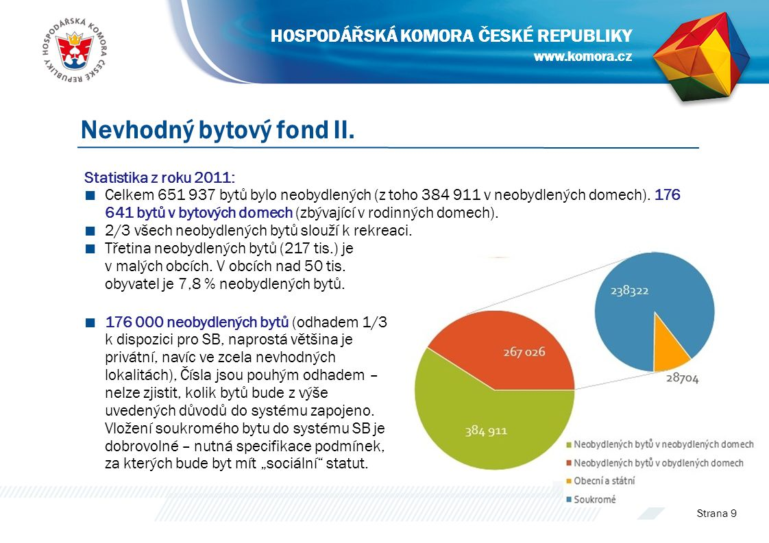 www.komora.cz HOSPODÁŘSKÁ KOMORA ČESKÉ REPUBLIKY Statistika z roku 2011: ■ Celkem 651 937 bytů bylo neobydlených (z toho 384 911 v neobydlených domech).