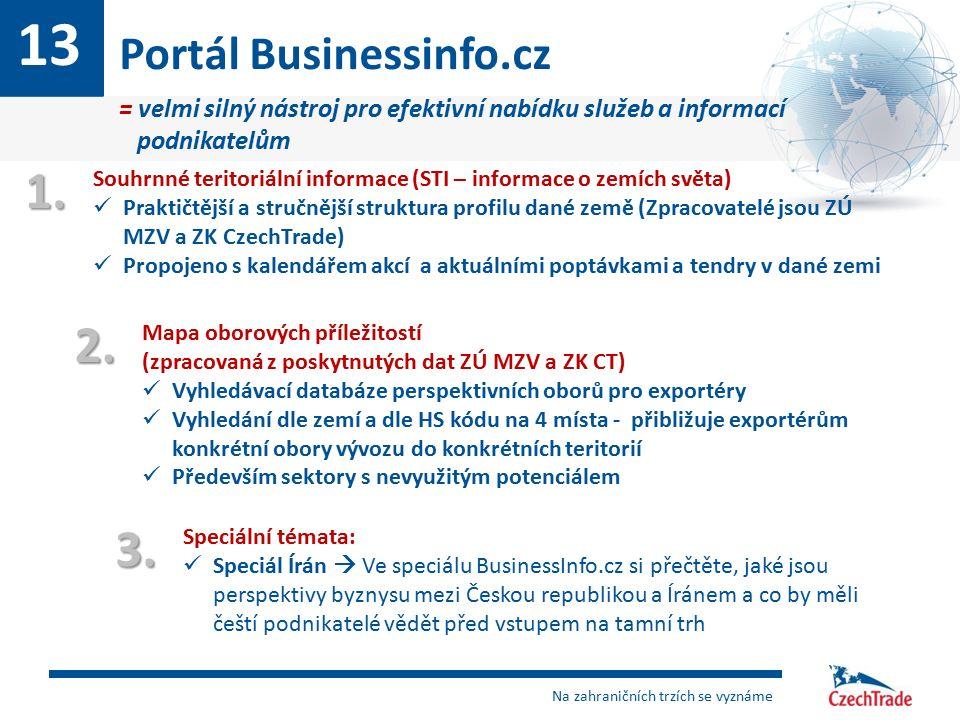 Portál Businessinfo.cz Na zahraničních trzích se vyznáme 13 = velmi silný nástroj pro efektivní nabídku služeb a informací podnikatelům 1. Souhrnné te