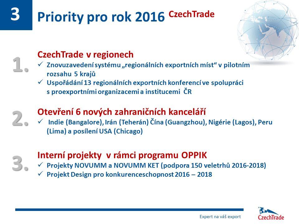 3 Priority pro rok 2016 CzechTrade Otevření 6 nových zahraničních kanceláří Indie (Bangalore), Irán (Teherán) Čína (Guangzhou), Nigérie (Lagos), Peru