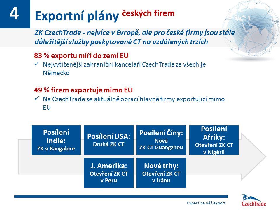 4 Exportní plány českých firem ZK CzechTrade - nejvíce v Evropě, ale pro české firmy jsou stále důležitější služby poskytované CT na vzdálených trzích