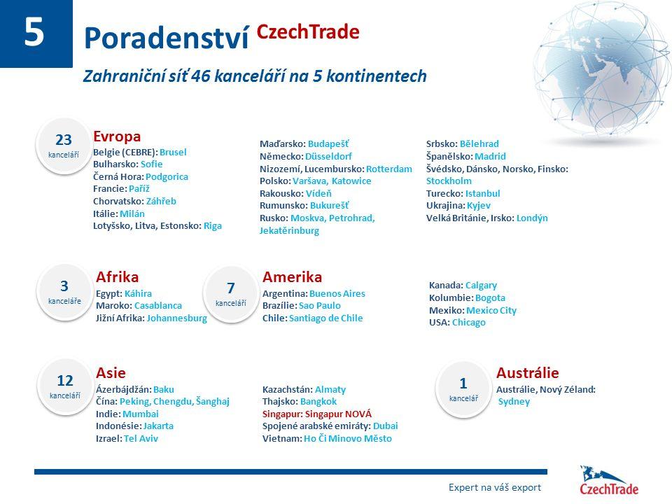 5 Poradenství CzechTrade Zahraniční síť 46 kanceláří na 5 kontinentech Evropa Belgie (CEBRE): Brusel Bulharsko: Sofie Černá Hora: Podgorica Francie: P