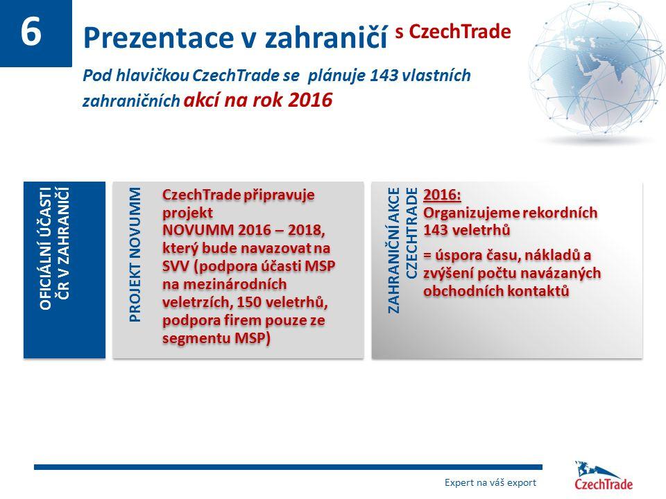 6 Prezentace v zahraničí s CzechTrade Pod hlavičkou CzechTrade se plánuje 143 vlastních zahraničních akcí na rok 2016 OFICIÁLNÍ ÚČASTI ČR V ZAHRANIČÍ