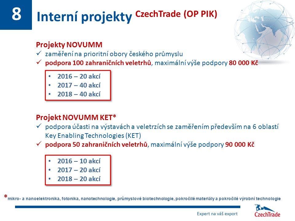 8 Interní projekty CzechTrade (OP PIK) Projekty NOVUMM zaměření na prioritní obory českého průmyslu podpora 100 zahraničních veletrhů, maximální výše