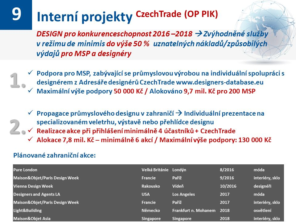 9 Interní projekty CzechTrade (OP PIK) DESIGN pro konkurenceschopnost 2016 –2018  Zvýhodněné služby v režimu de minimis do výše 50 % uznatelných nákl