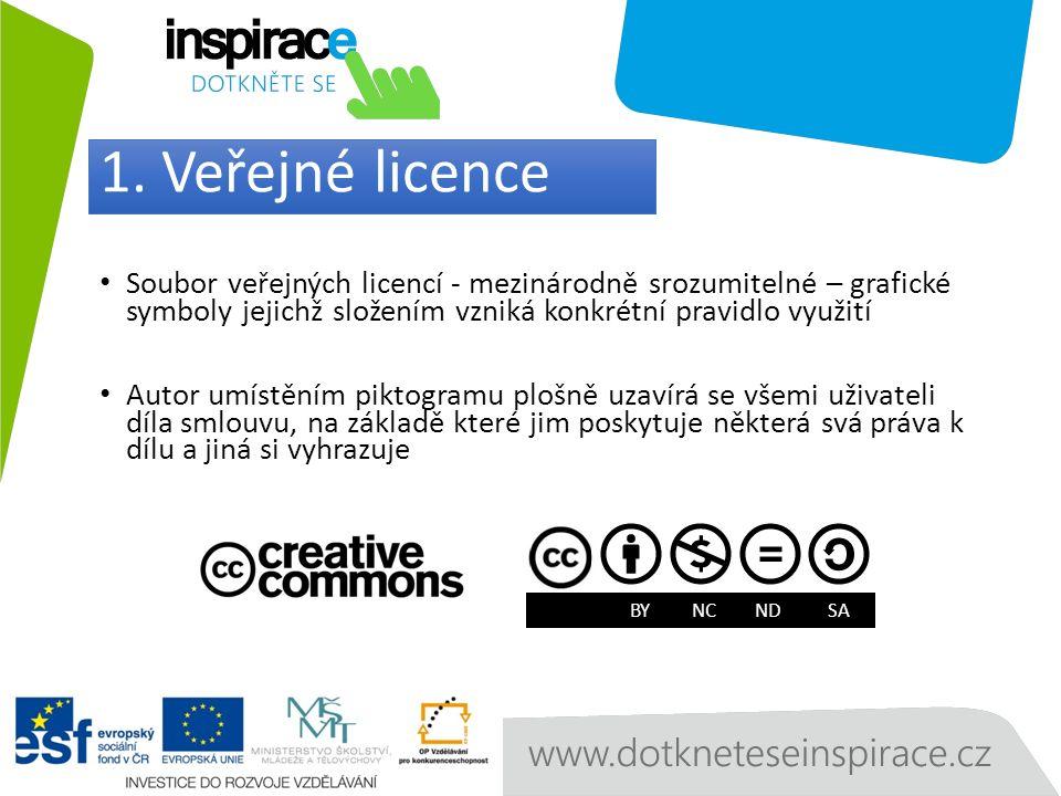 Soubor veřejných licencí - mezinárodně srozumitelné – grafické symboly jejichž složením vzniká konkrétní pravidlo využití Autor umístěním piktogramu plošně uzavírá se všemi uživateli díla smlouvu, na základě které jim poskytuje některá svá práva k dílu a jiná si vyhrazuje BY NC ND SA 1.
