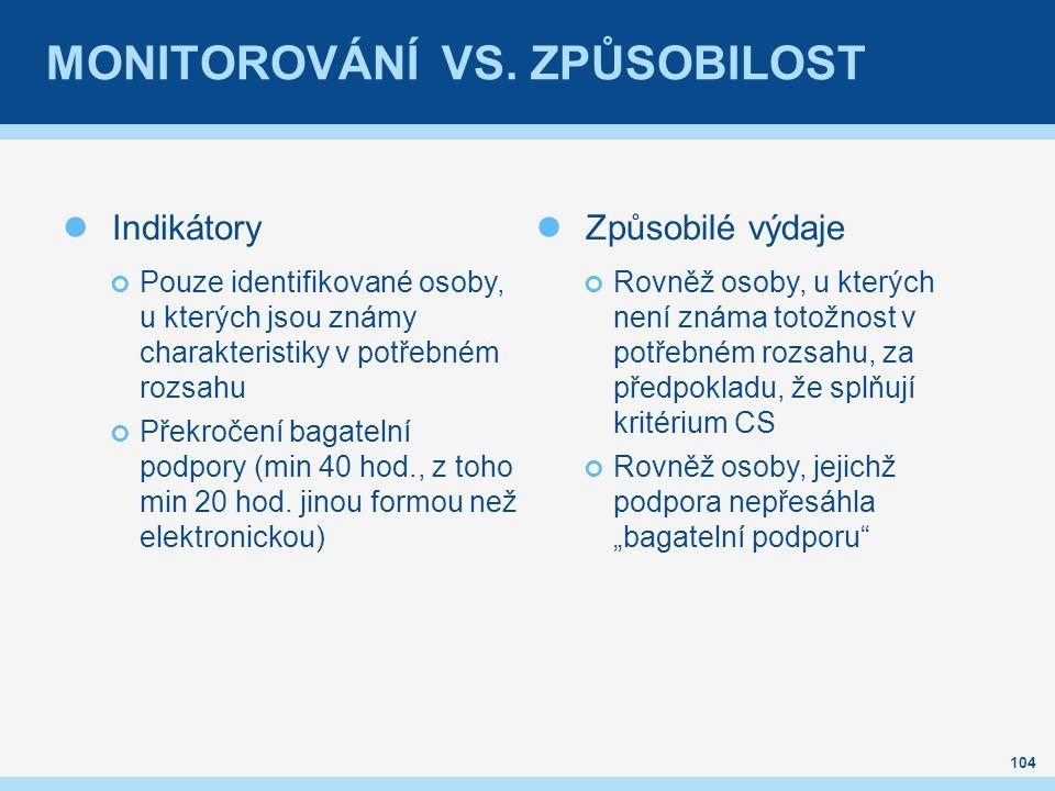 MONITOROVÁNÍ VS.