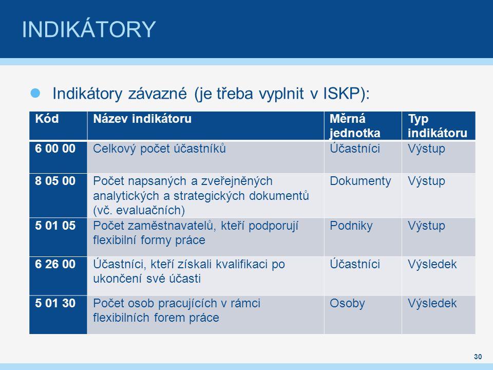 INDIKÁTORY Indikátory závazné (je třeba vyplnit v ISKP): 30 KódNázev indikátoruMěrná jednotka Typ indikátoru 6 00 00Celkový počet účastníkůÚčastníciVýstup 8 05 00Počet napsaných a zveřejněných analytických a strategických dokumentů (vč.