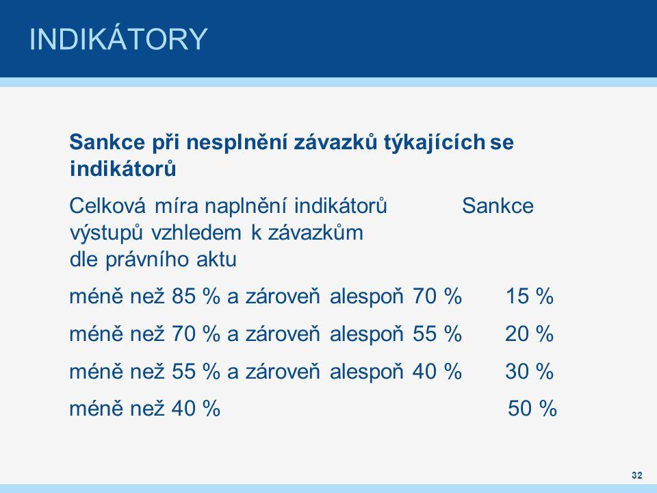 INDIKÁTORY Sankce při nesplnění závazků týkajících se indikátorů Celková míra naplnění indikátorů Sankce výstupů vzhledem k závazkům dle právního aktu méně než 85 % a zároveň alespoň 70 % 15 % méně než 70 % a zároveň alespoň 55 % 20 % méně než 55 % a zároveň alespoň 40 % 30 % méně než 40 % 50 % 32