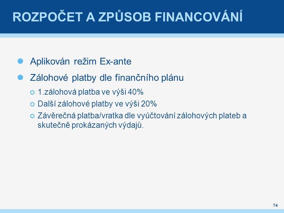 ROZPOČET A ZPŮSOB FINANCOVÁNÍ Aplikován režim Ex-ante Zálohové platby dle finančního plánu 1.zálohová platba ve výši 40% Další zálohové platby ve výši 20% Závěrečná platba/vratka dle vyúčtování zálohových plateb a skutečně prokázaných výdajů.