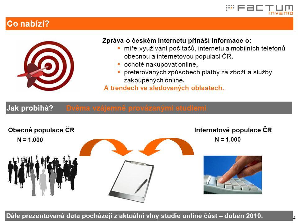15 Internet v českých domácnostech Obecná populace Zdroj: Factum Invenio, Zpráva o českém internetu (ZOČI), 2010
