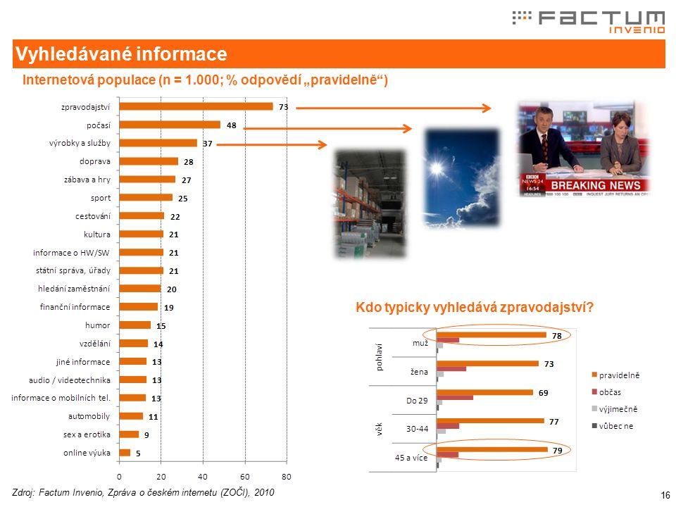 """16 Vyhledávané informace Internetová populace (n = 1.000; % odpovědí """"pravidelně ) Kdo typicky vyhledává zpravodajství."""
