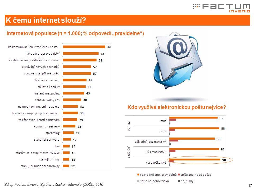 18 Nakupování na internetu Internetová populace (n = 1.000; %)Na internetu v posledních 12 měsících nakoupilo 93 % uživatelů internetu Co nakupujeme na internetu nejčastěji.