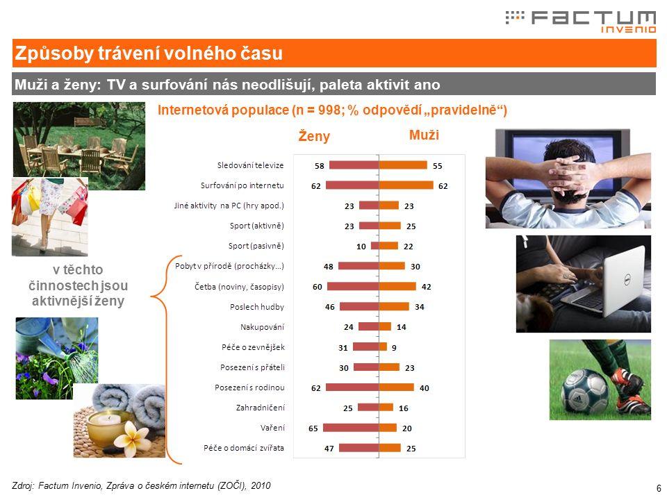 """6 Muži a ženy: TV a surfování nás neodlišují, paleta aktivit ano Způsoby trávení volného času Ženy Muži v těchto činnostech jsou aktivnější ženy Internetová populace (n = 998; % odpovědí """"pravidelně ) Zdroj: Factum Invenio, Zpráva o českém internetu (ZOČI), 2010"""