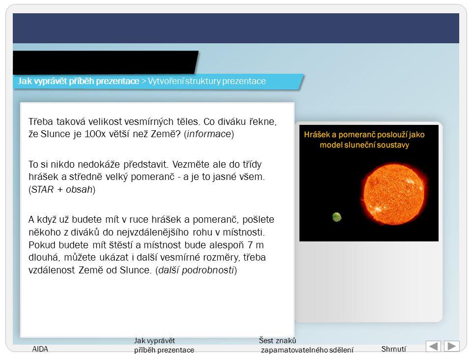 AIDA Jak vyprávět příběh prezentace Šest znaků zapamatovatelného sdělení Shrnutí Třeba taková velikost vesmírných těles.