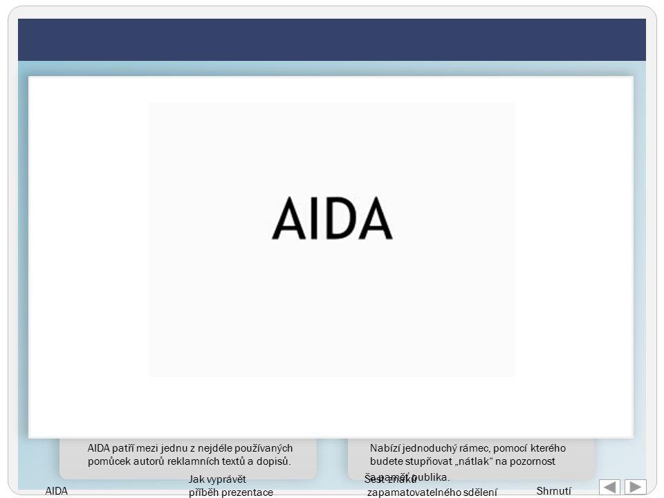 Jak vyprávět příběh prezentace Šest znaků zapamatovatelného sdělení Shrnutí AIDA patří mezi jednu z nejdéle používaných pomůcek autorů reklamních textů a dopisů.
