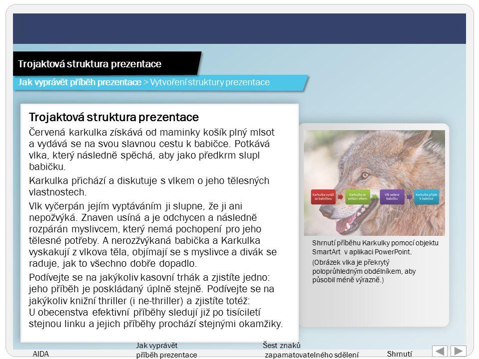 AIDA Jak vyprávět příběh prezentace Šest znaků zapamatovatelného sdělení Shrnutí Shrnutí příběhu Karkulky pomocí objektu SmartArt v aplikaci PowerPoint.