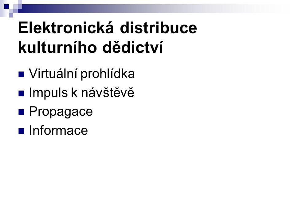 Elektronická distribuce kulturního dědictví Virtuální prohlídka Impuls k návštěvě Propagace Informace