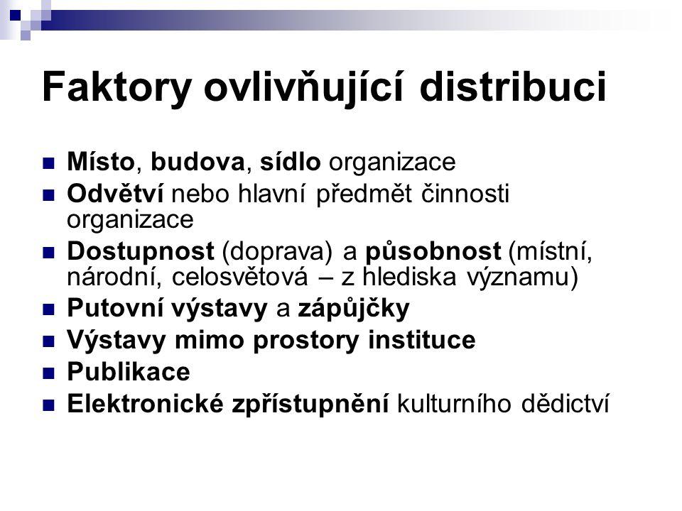 Faktory ovlivňující distribuci Místo, budova, sídlo organizace Odvětví nebo hlavní předmět činnosti organizace Dostupnost (doprava) a působnost (místn