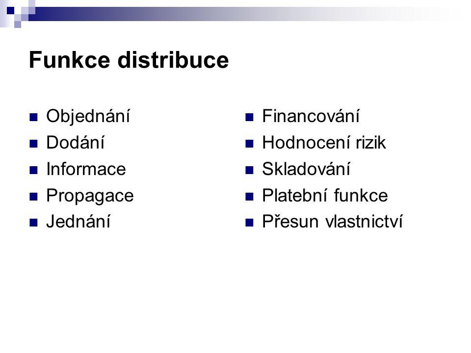 Funkce distribuce Objednání Dodání Informace Propagace Jednání Financování Hodnocení rizik Skladování Platební funkce Přesun vlastnictví