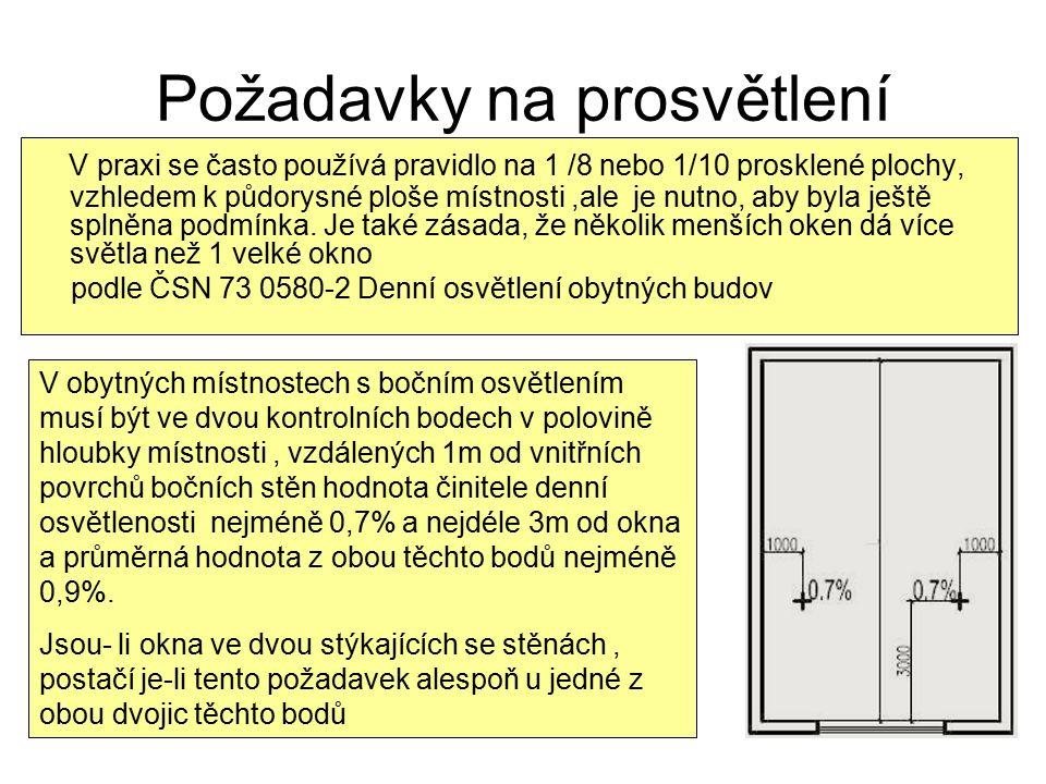 Požadavky na prosvětlení V praxi se často používá pravidlo na 1 /8 nebo 1/10 prosklené plochy, vzhledem k půdorysné ploše místnosti,ale je nutno, aby byla ještě splněna podmínka.