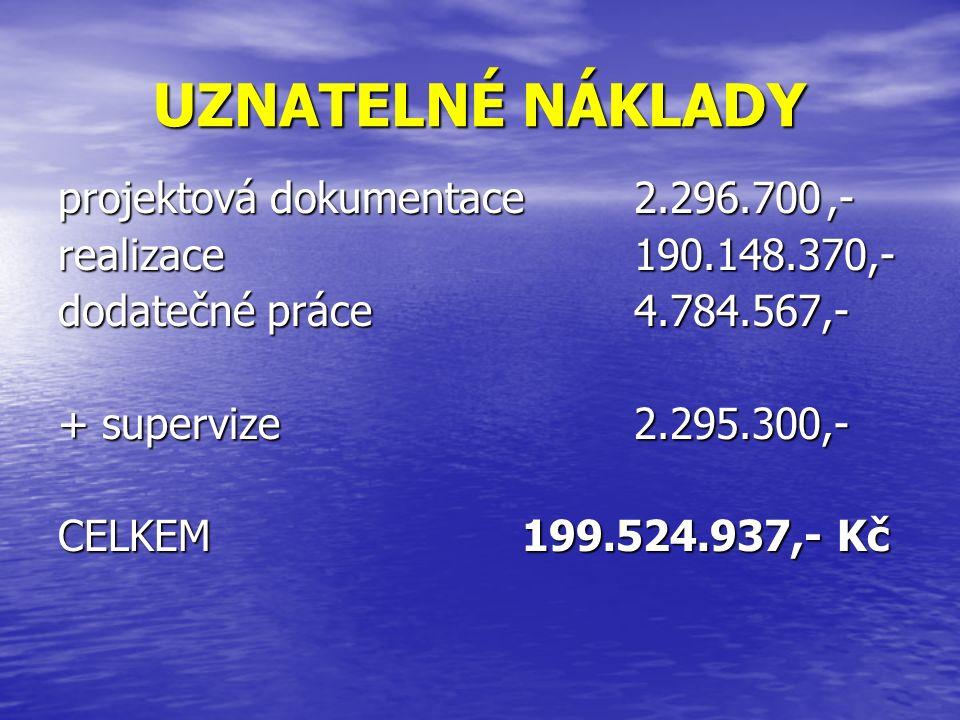 UZNATELNÉ NÁKLADY projektová dokumentace 2.296.700,- realizace190.148.370,- dodatečné práce 4.784.567,- + supervize2.295.300,- CELKEM 199.524.937,- Kč
